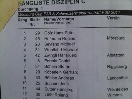 Daniel en sexta posición en la primera velocidad.